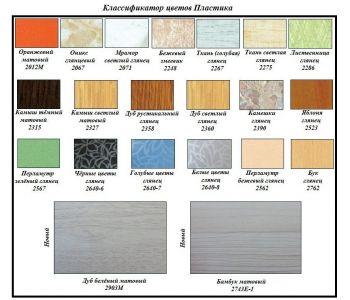 Образцы фасадов из пластика для кухонных гарнитуров