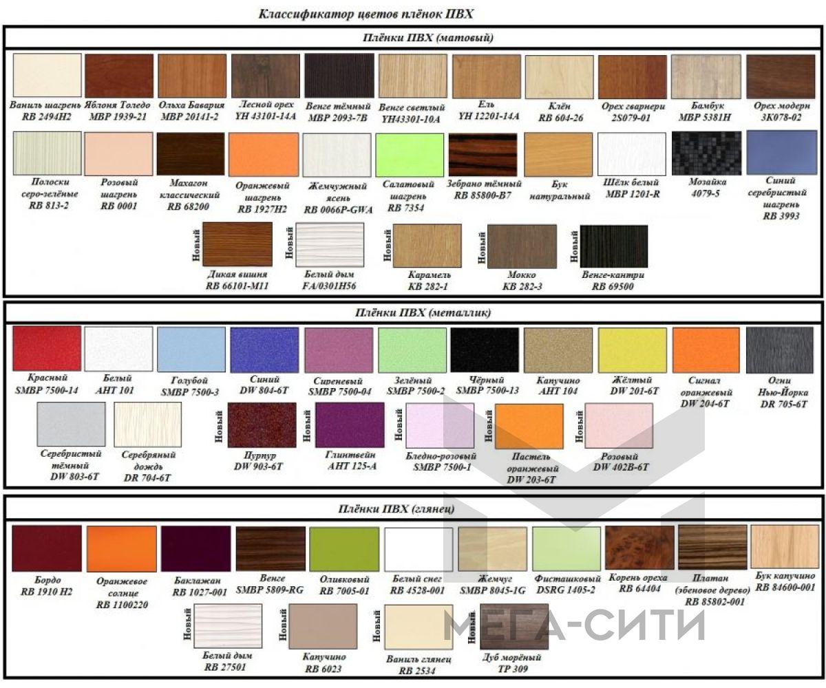 Образцы фасадов из пленки  для кухонных гарнитуров